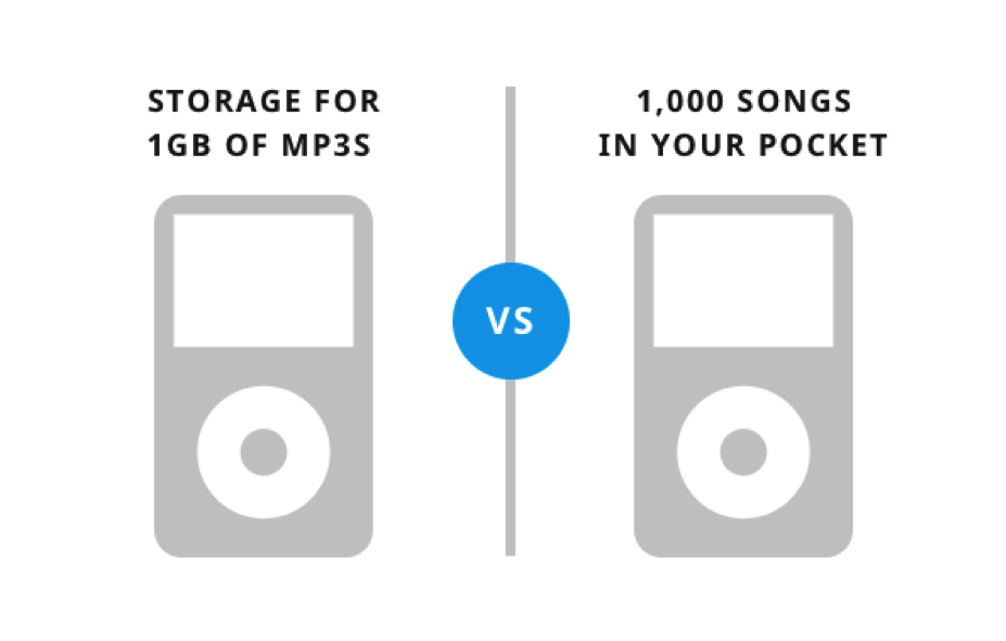 original-ipod-benefits.png