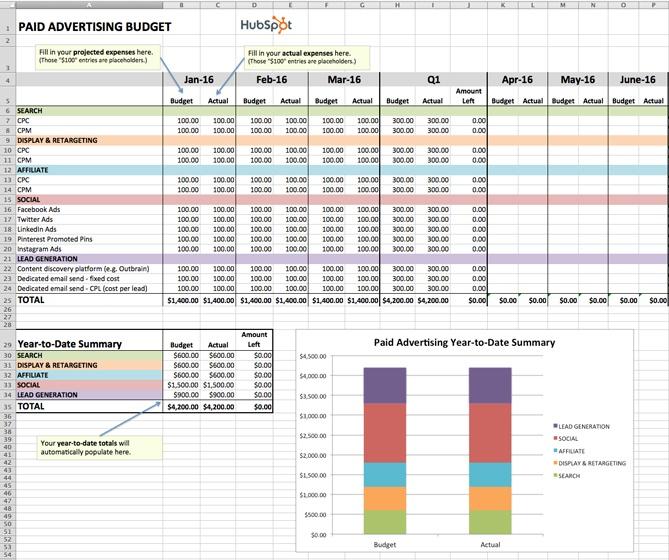 Financial Planning Template from blog.hubspot.com