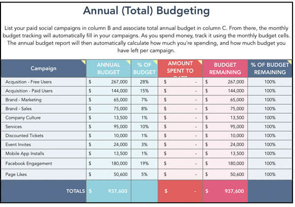 paid social media template for annual budgeting