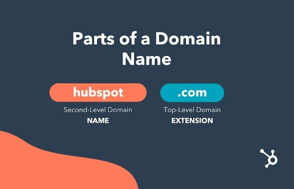 parts of a domain name that shows hubspot's domain (hubspot.com) broken up into second-level domain (hubspot) and top-level domain (.com)
