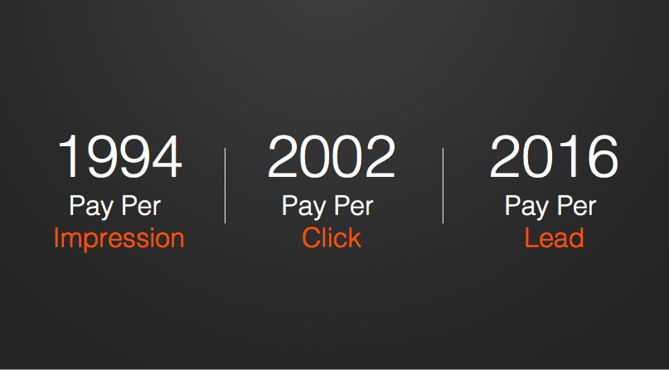 Evolution of online paid advertising