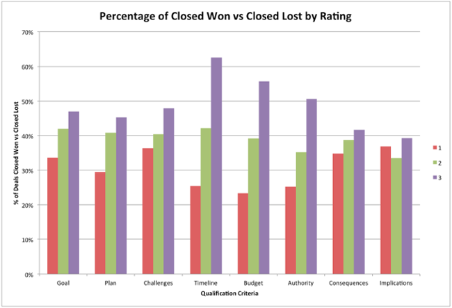 percentage_of_closed.png