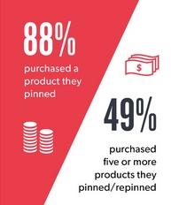 pinterest-purchasing-power.jpg