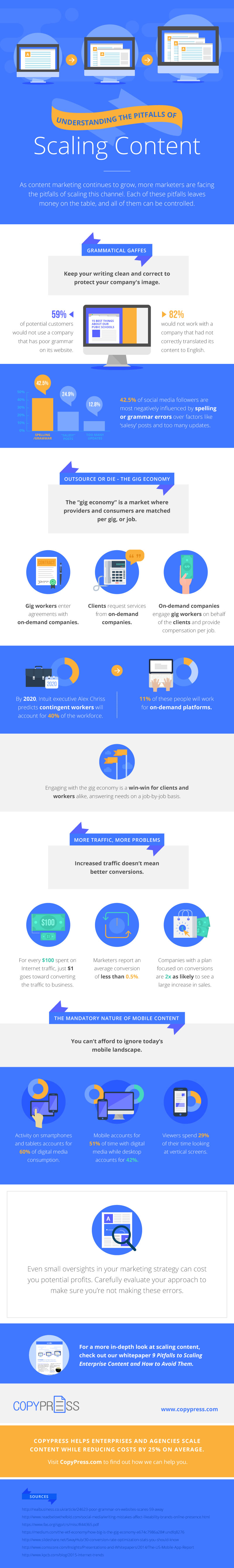 pitfalls-of-scaling-content-infographic.jpg