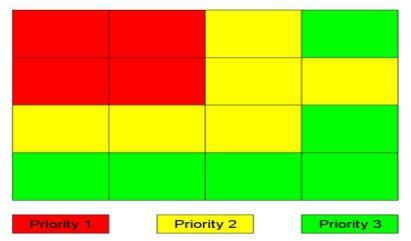 place-ctas-strategically.jpg