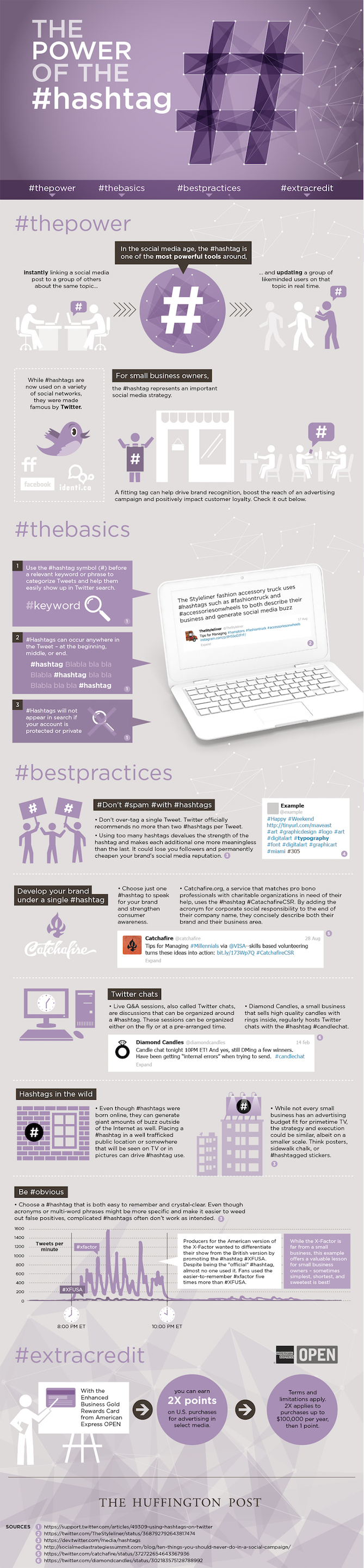 power-of-hashtag-infographic