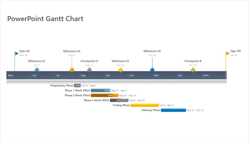 12 Gantt Chart Examples You Ll Want To Copy
