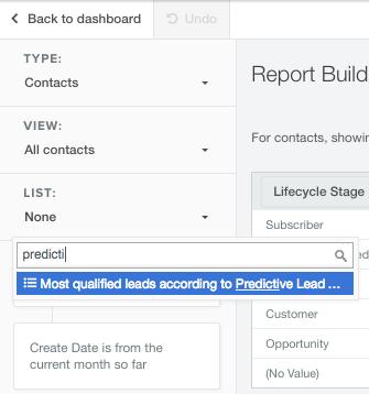 predictive_lead_scoring_list.png