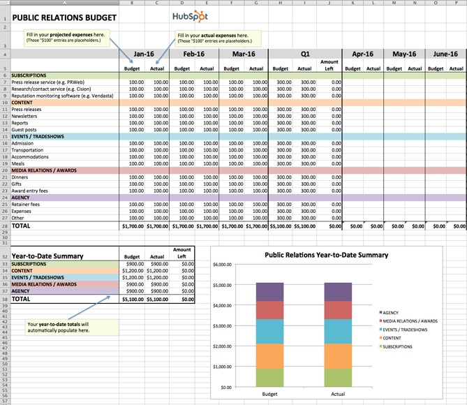 sample spreadsheet for budget