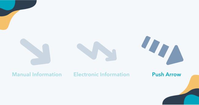 Push arrow value stream map icon