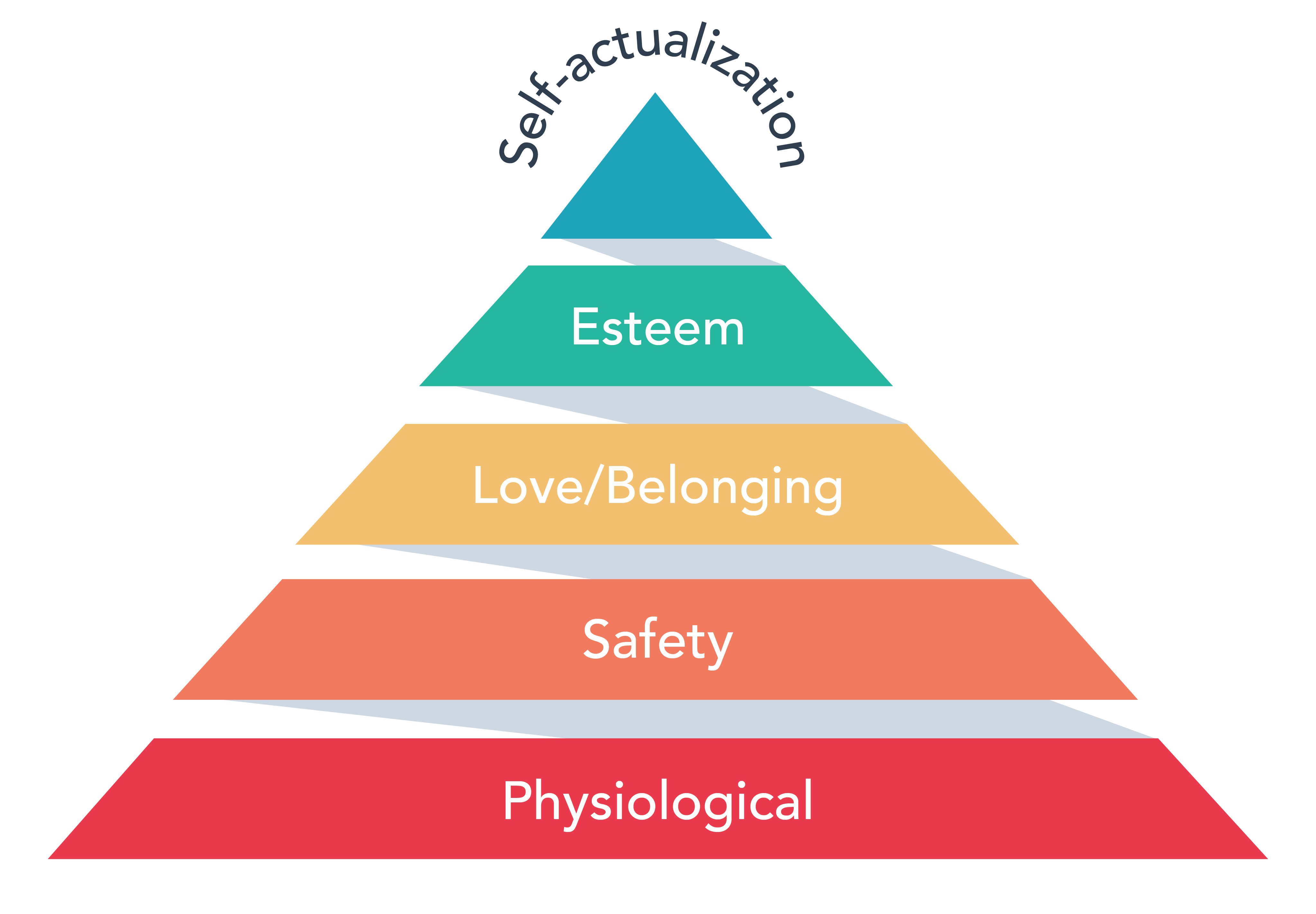 pyramid-graph-01.png