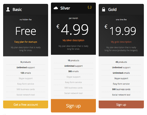 example using responsive pricing table plugin