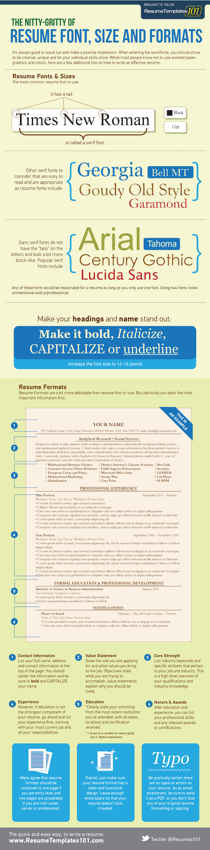 Infographic on how to format a resume using the best font type, font size, headings, and layout.