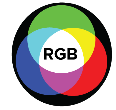 Additive color model with RGB in the center