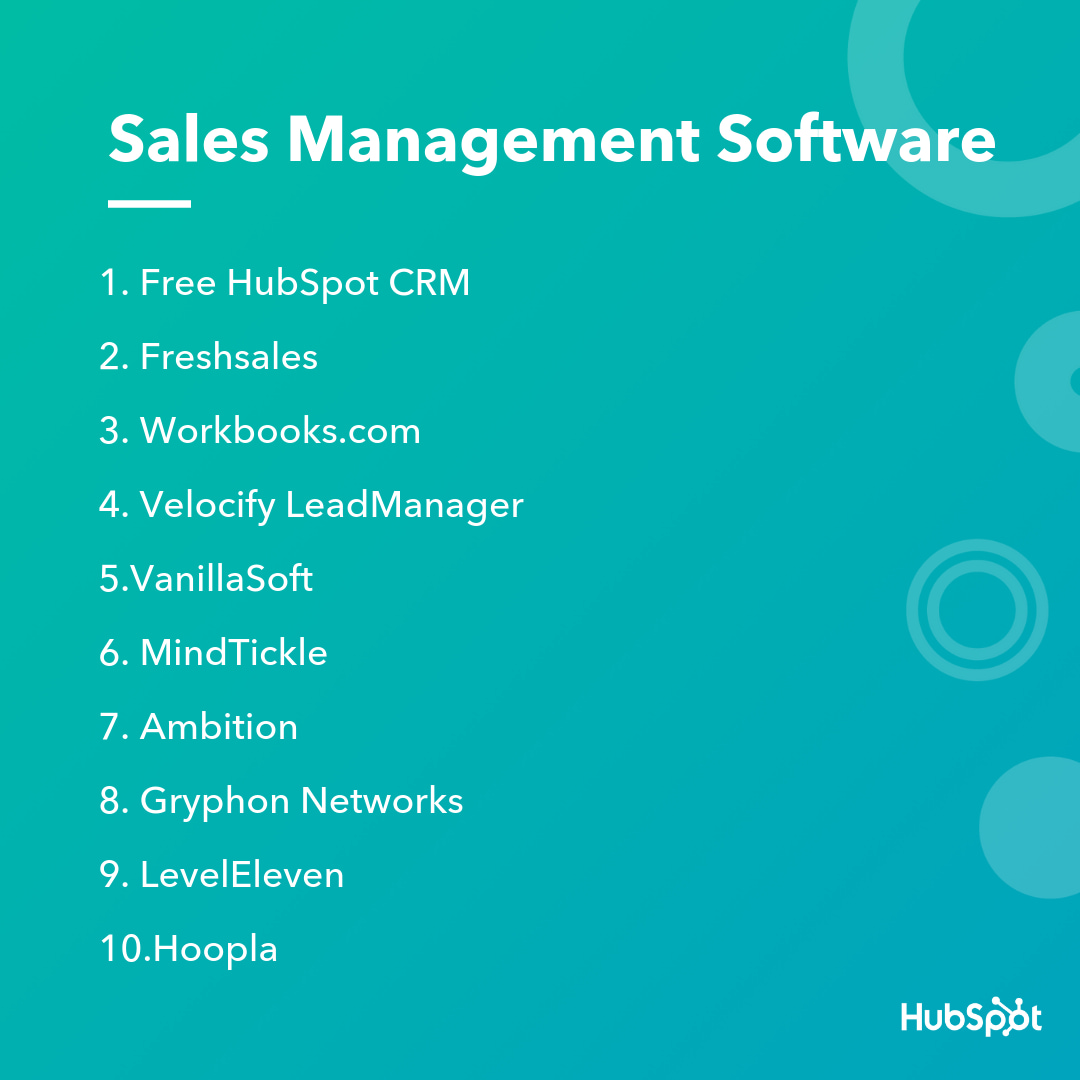 The Best Sales Management Software of 2019
