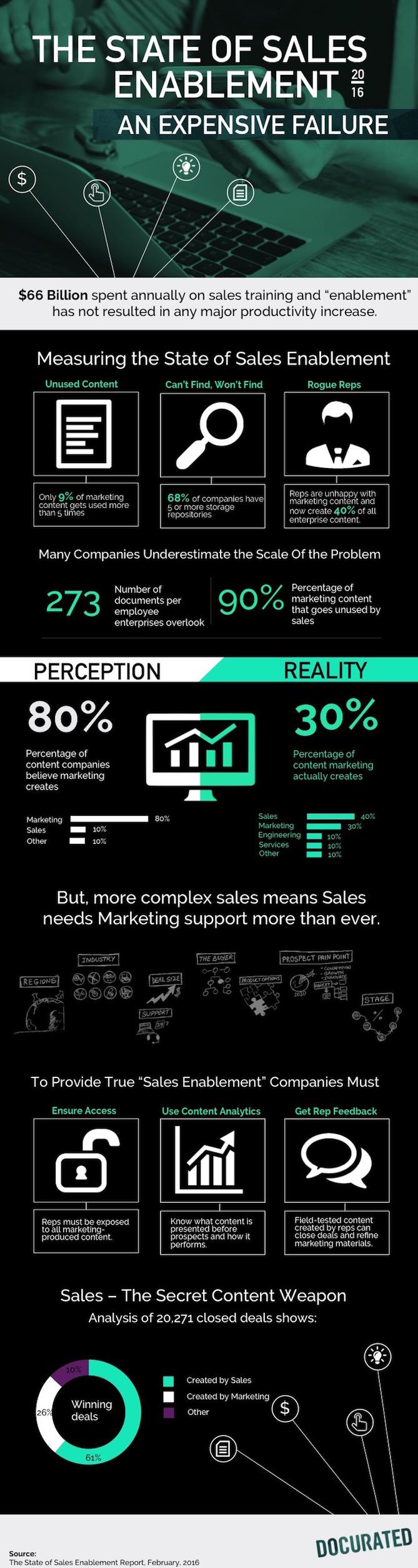 sales-enablement-report-final.jpg