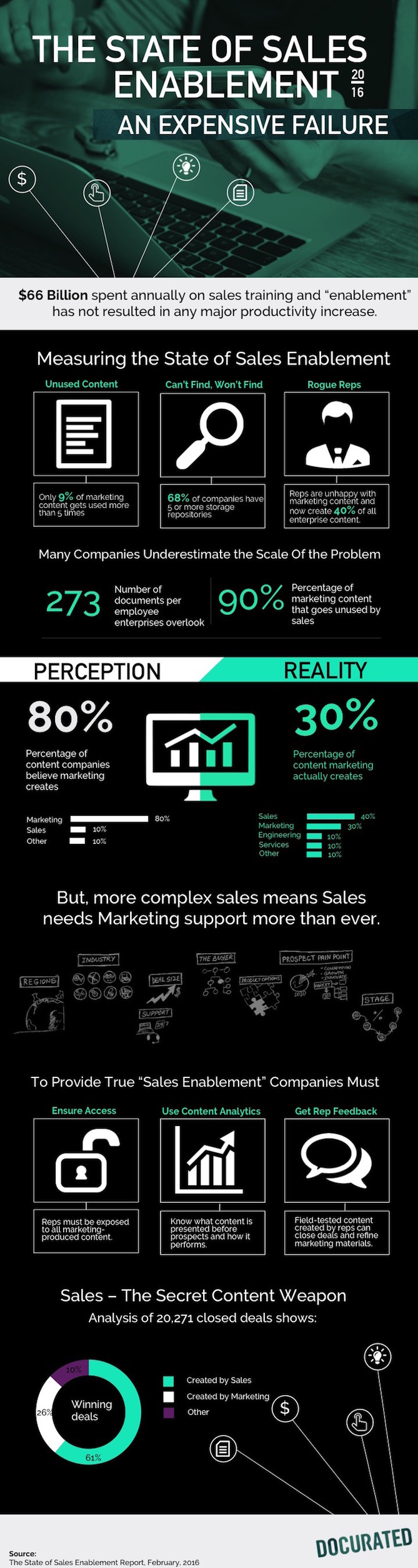 sales-enablement-report-final.jpg