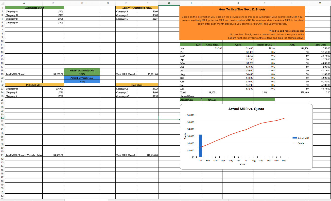 sales-forecast-template-example