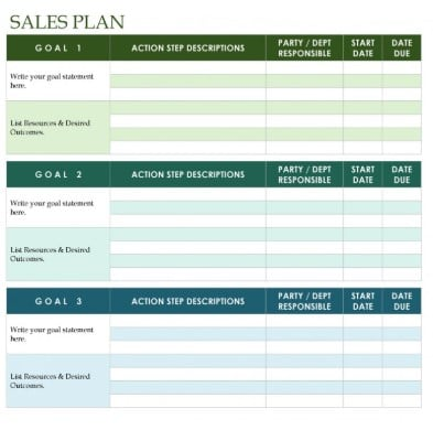 sales plan in microsoft word by templatelab with colored sections for goal, action step, party responsible, and date