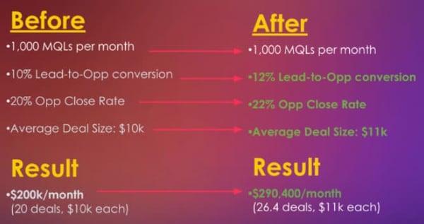 sales-presentation-techniques