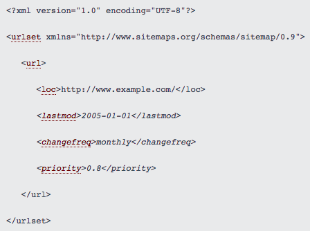 9 lines of sample XML sitemap code