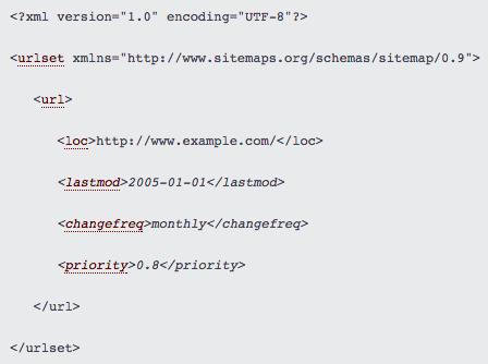 9 lines of sample XML sitemap code