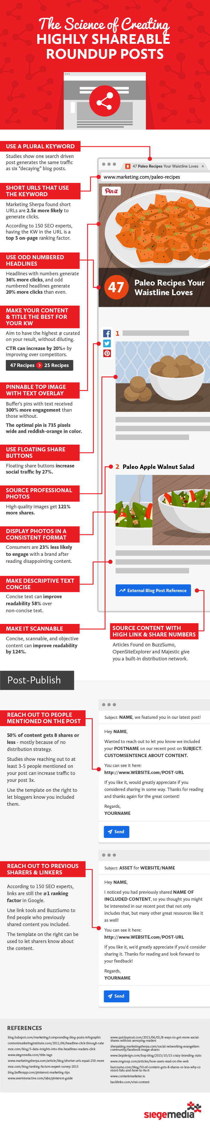 science-of-shareable-roundup-posts-infographic.png