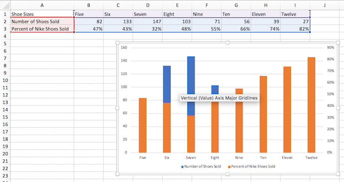 secondary axis in excel mac