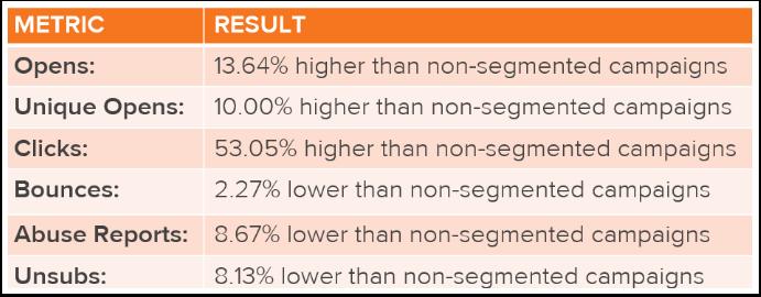 segmentation_statistic.png