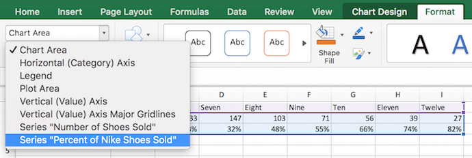 "Adding Series ""Percent of Nike Shoes Sold"" as an additional data set in Excel for Mac"