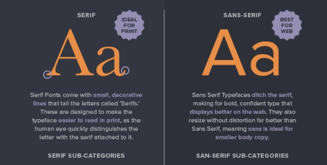 Fonts & Feelings: Does Typography Connote Emotions?