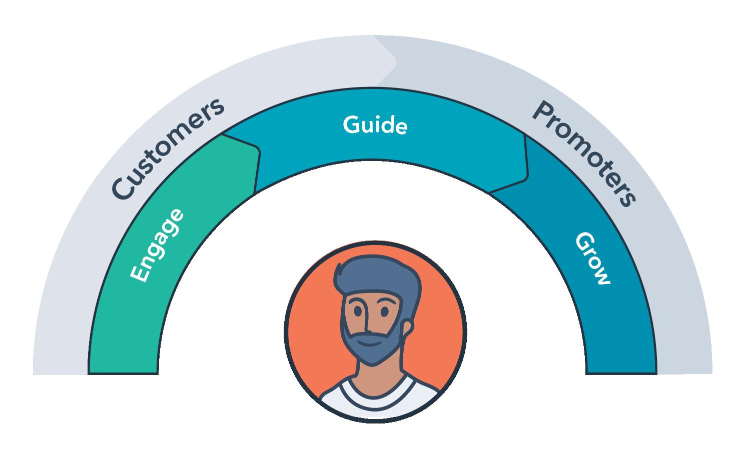 services-framework-1