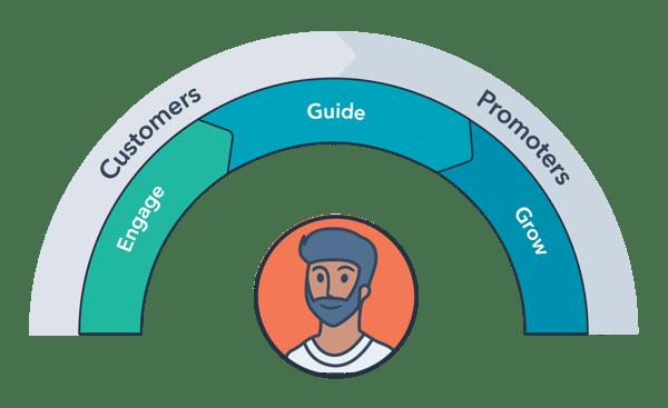 services-framework-4