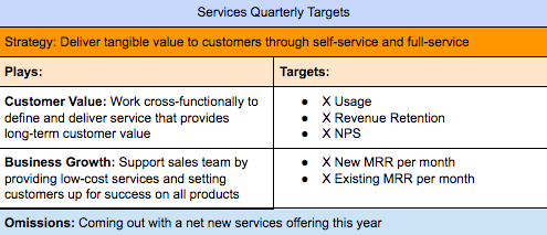 services-quarterly-targets