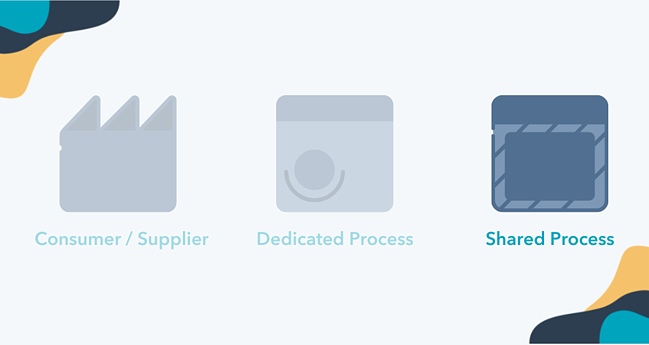 Shared process value stream map icon