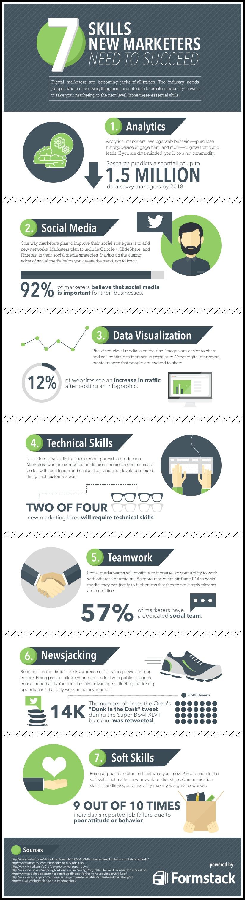 skills-marketers-need-infographic.jpg