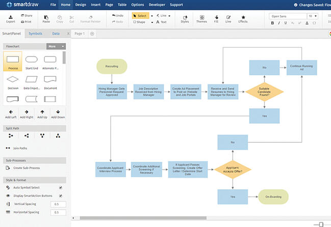 Value stream mapping tool by SmartDraw