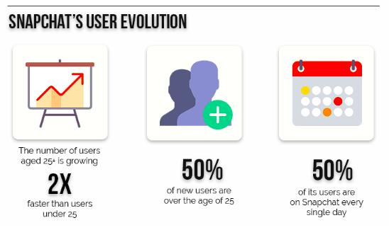 snapchat-evolution.png
