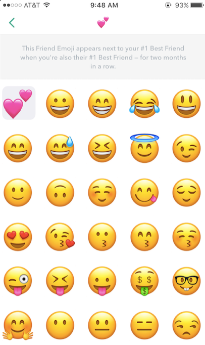 Snapchat emoji meanings iphone