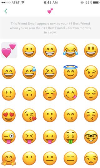 signification des emojis snapchat