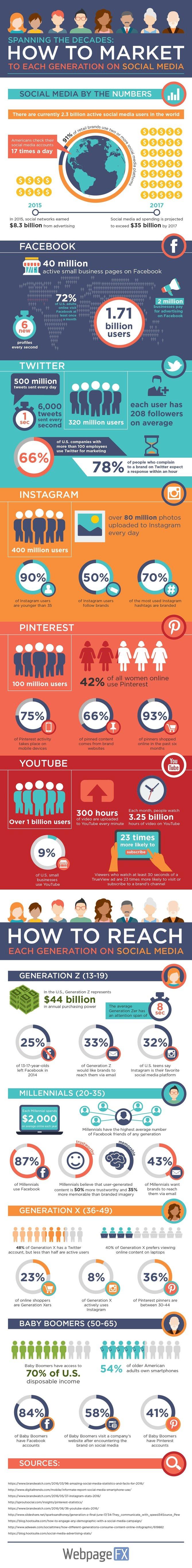 social-media-infographic-1.jpg