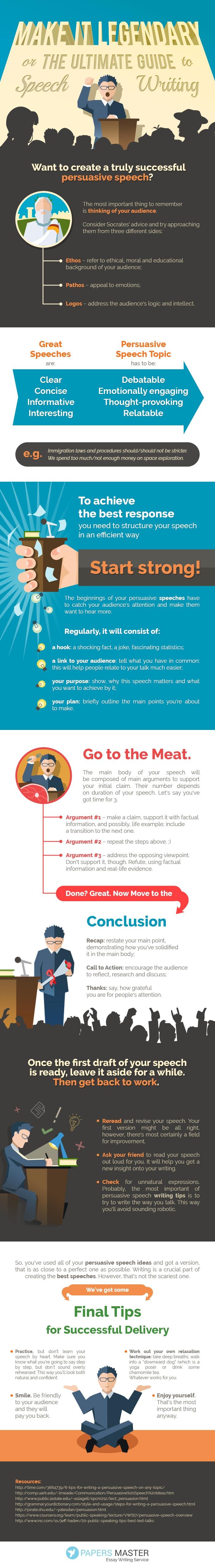 speech-writing-infographic.jpg