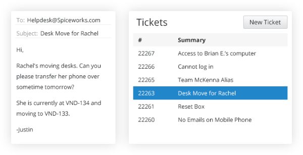 Support ticketing tool by Spiceworks