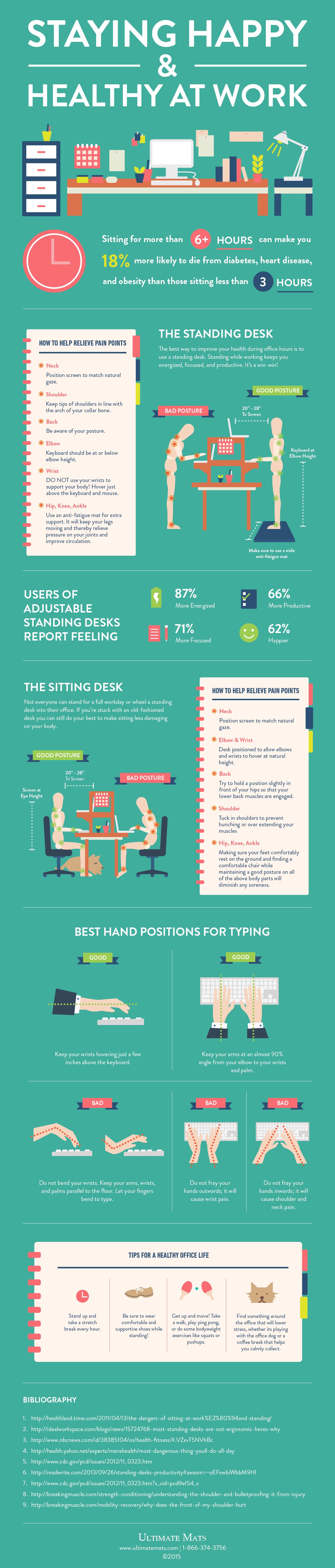 Standing Desk Ergonomics Infographic.png