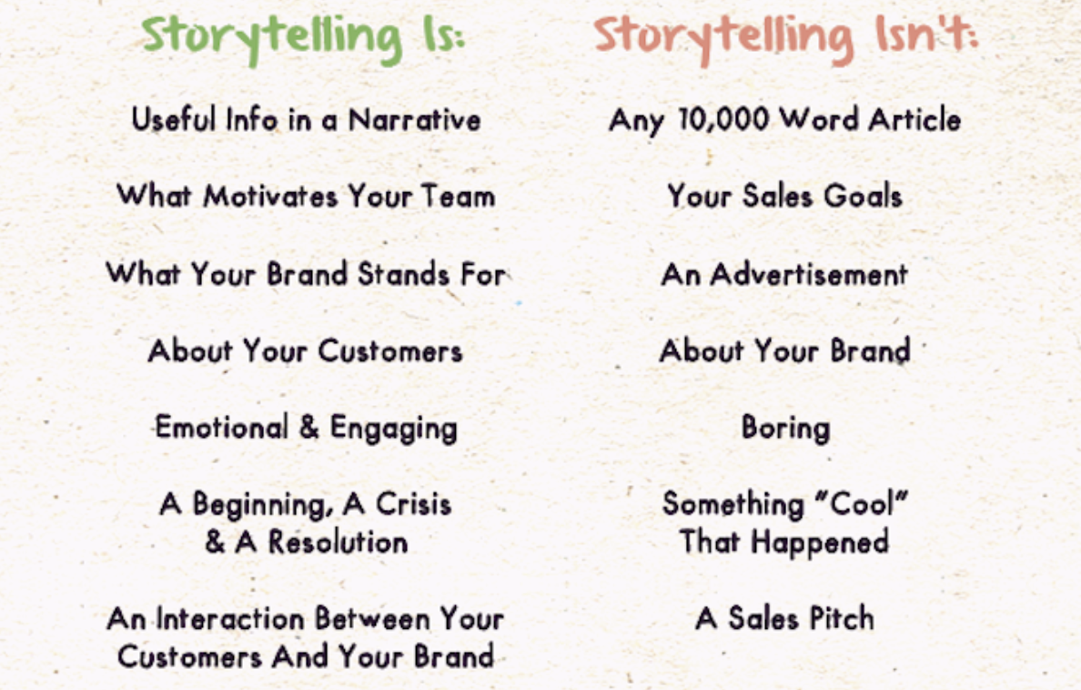 The Ultimate Guide to Storytelling