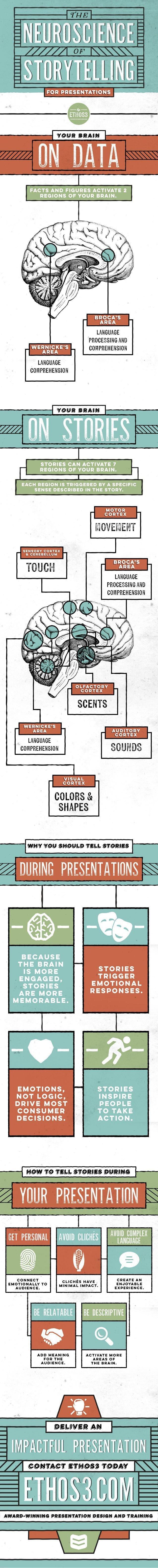 storytelling-infographic.jpg