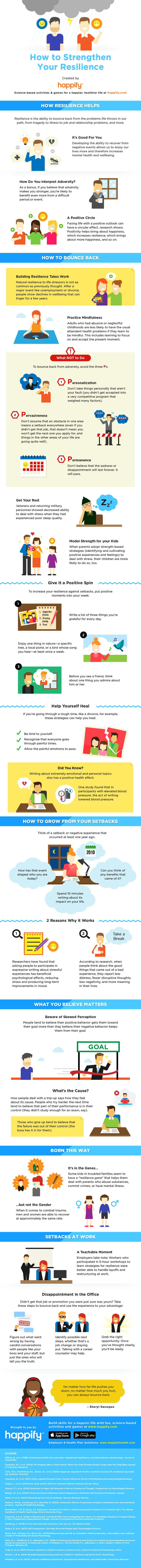 strengthen-resilience-infographic.png