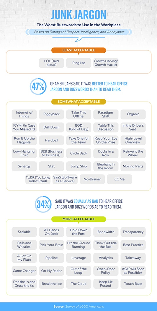 summit-hosting-infographic1-2.jpg  Your Coworkers Really Hate When You Use These 3 Buzzwords, According to New Data summit hosting infographic1 2