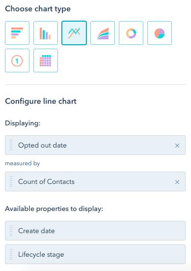 support-series-custom-report-configuration
