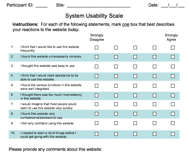 Whats The System Usability Scale Sus How Can You Use It